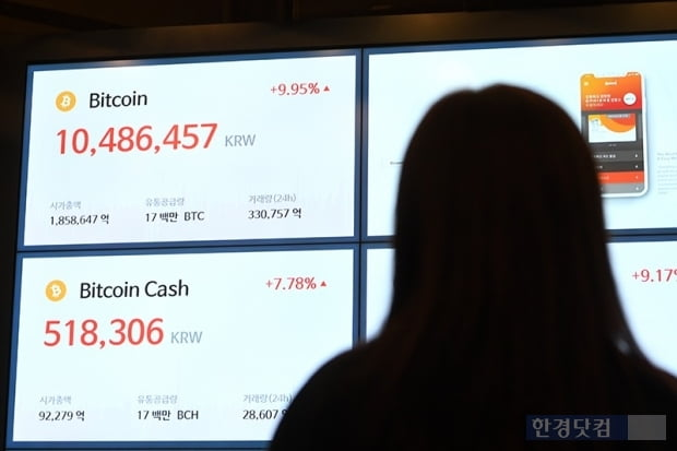 'Survival Crisis' Virtual Currency Exchange Markets, Scrambling to Build AML Center & Solutions
