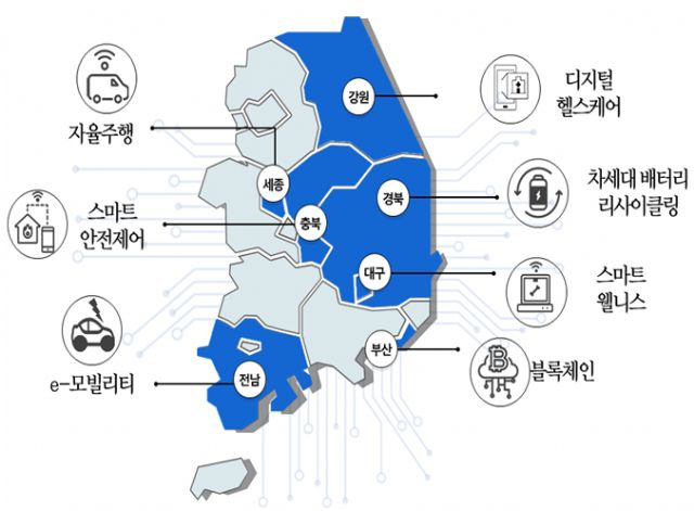 Busan Blockchain Regulation Free Zone will be a Testbed for 'Token Economy.'