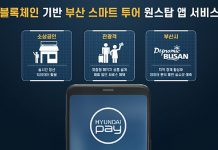 Hyundai Pay is launching 'Smart Tour Platform' in Busan blockchain regulation-free zone